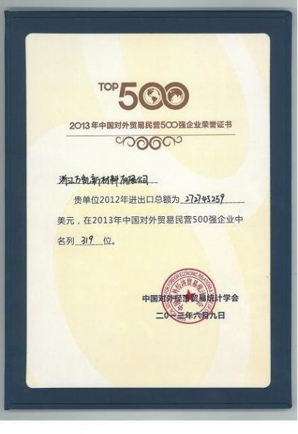 中国对外贸易民营企业500强