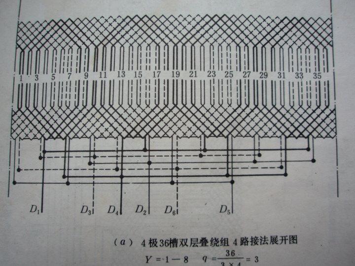4极36槽4路绕组展开图