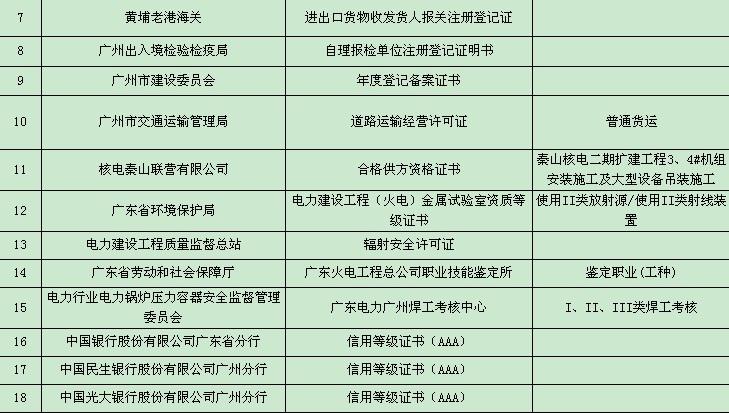 中国能源建设集团广东火电工程总公司官网
