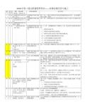 2010年度二级注册建筑师考试――法律法规经济与施工