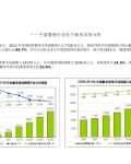 中国服装行业电子商务市场分析