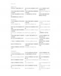 中国水利水电协会会员单位