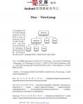 Android原理揭秘系列之View、ViewGroup